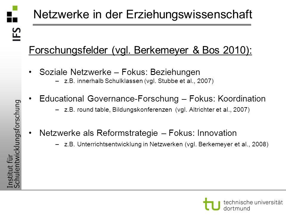Institut für Schulentwicklungsforschung Netzwerke in der pädagogischen Praxis Soziale Netzwerke aufzubauen und diese zu pflegen um die Erfolgsfähigkeit des Netzwerks zu steigern Kooperationsverbünde zu initiieren, um Inhalte und Prozesse besser abstimmen zu können Und dabei flexibler agieren zu können, als dies in Organisationen möglich wäre