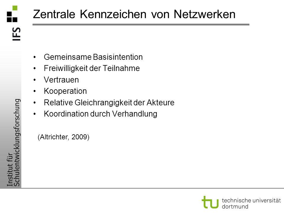Institut für Schulentwicklungsforschung Stärken von Netzwerken Flexibles, schnelles Reagieren Grenzen überschreitend Innovativ und vielseitig Unbürokratische Bündelung von Ressourcen Dezentrierte Strukturen, wenig Hierarchie (Strauss, 2009)