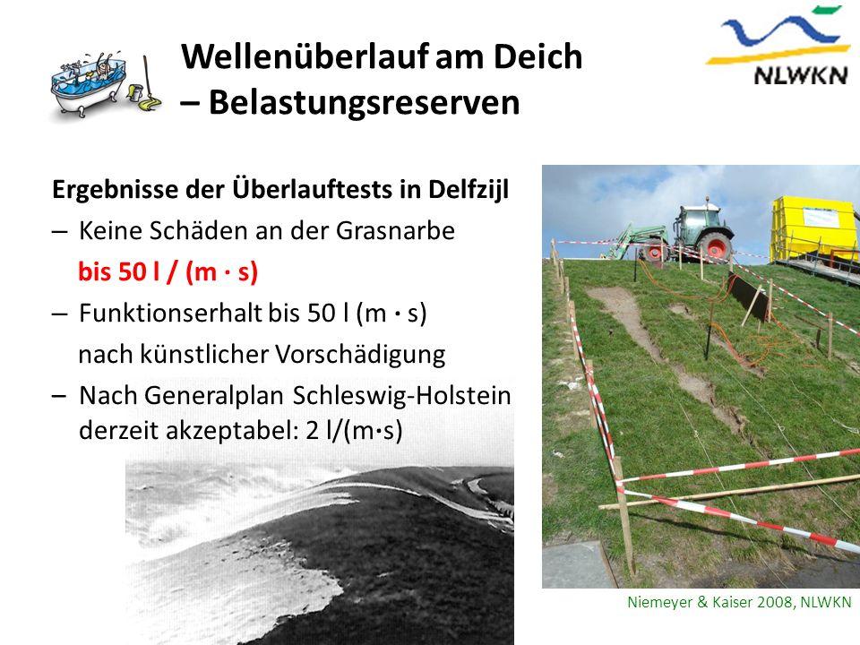 Wellenüberlauf am Deich – Belastungsreserven Ergebnisse der Überlauftests in Delfzijl – Keine Schäden an der Grasnarbe bis 50 l / (m s) – Funktionserhalt bis 50 l (m s) nach künstlicher Vorschädigung – Nach Generalplan Schleswig-Holstein derzeit akzeptabel: 2 l/(ms) Niemeyer & Kaiser 2008, NLWKN