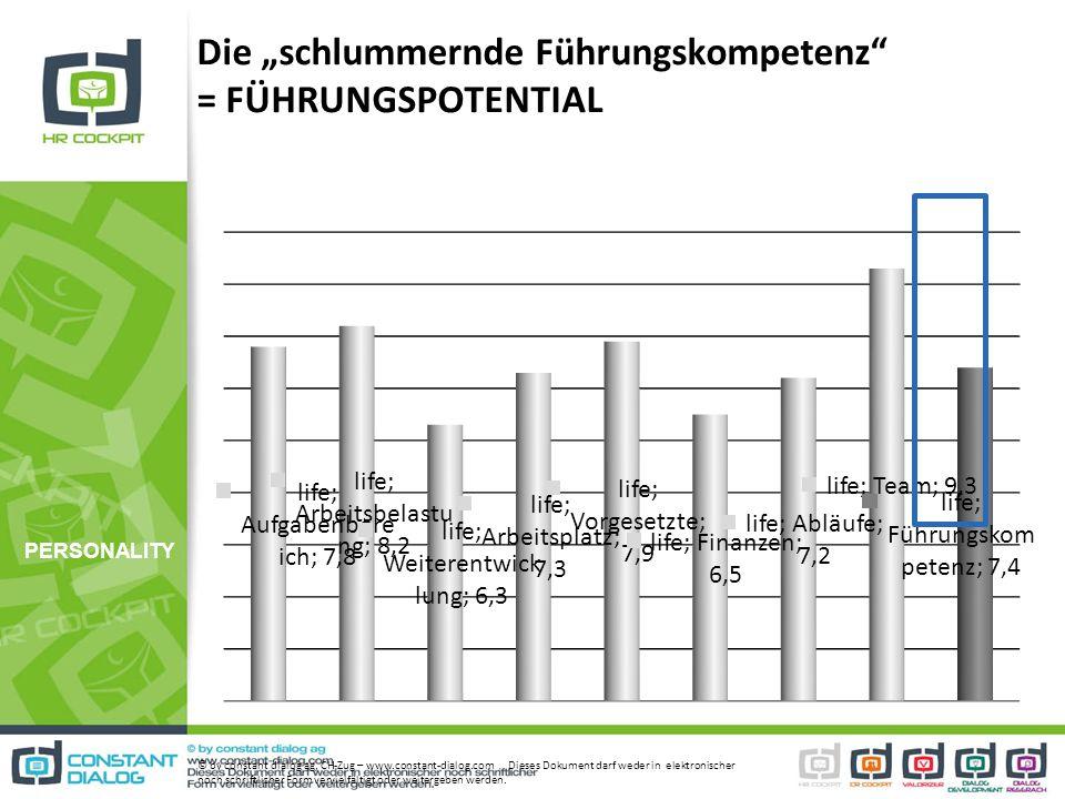 Die schlummernde Führungskompetenz = FÜHRUNGSPOTENTIAL © by constant dialog ag, CH-Zug – www.constant-dialog.com Dieses Dokument darf weder in elektro