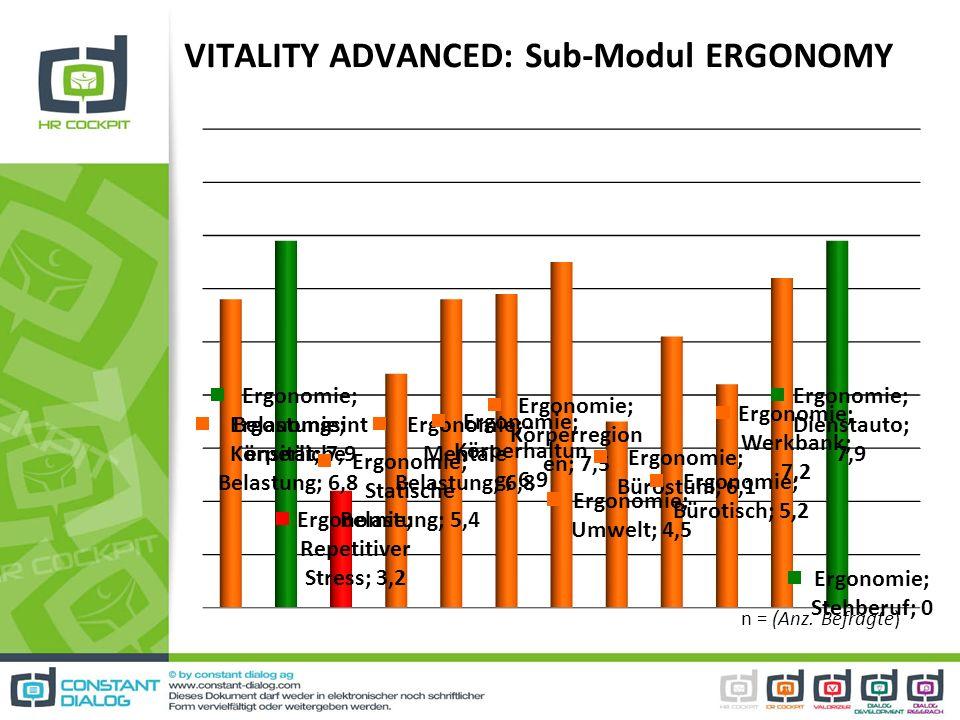 VITALITY ADVANCED: Sub-Modul ERGONOMY n = (Anz. Befragte)