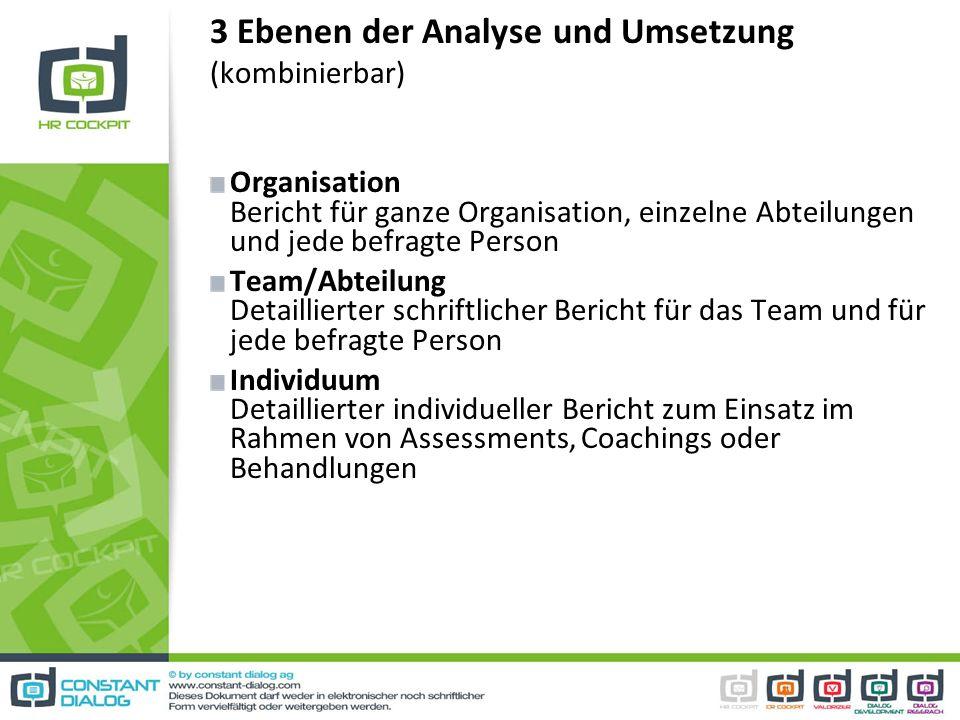 3 Ebenen der Analyse und Umsetzung (kombinierbar) Organisation Bericht für ganze Organisation, einzelne Abteilungen und jede befragte Person Team/Abte