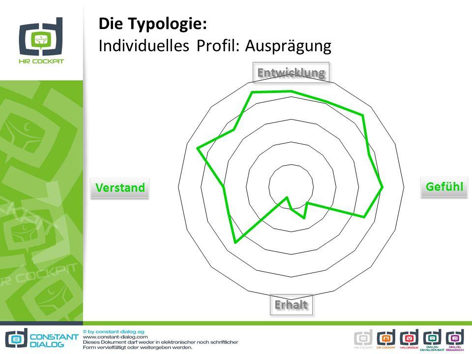 Die Typologie: Individuelles Profil: Ausprägung Entwicklung Gefühl Erhalt Verstand
