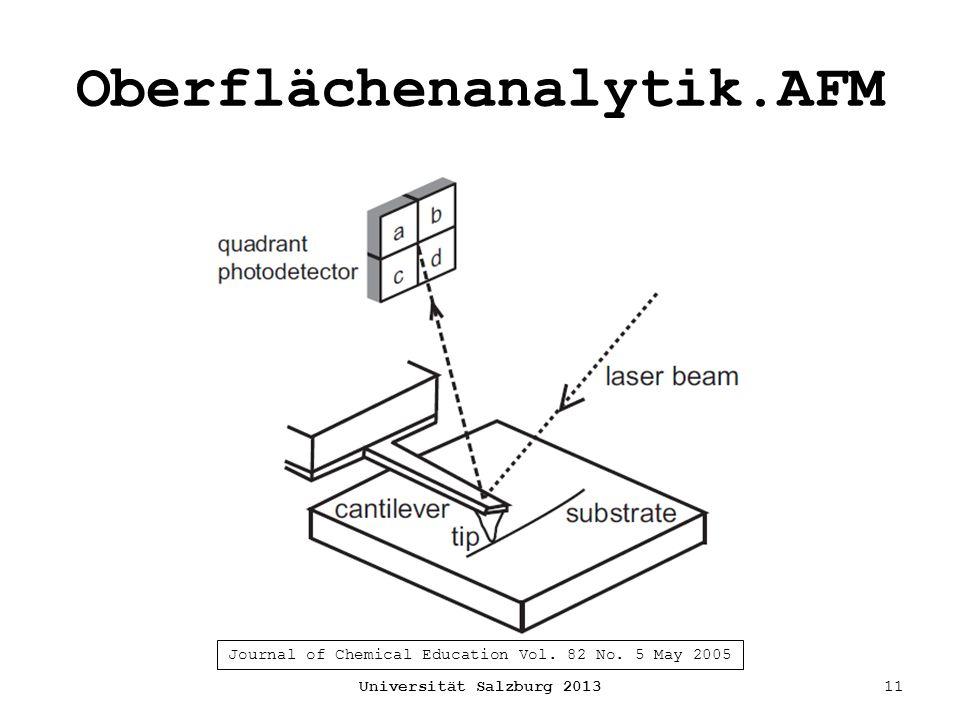 Oberflächenanalytik.AFM Universität Salzburg 201311 Journal of Chemical Education Vol. 82 No. 5 May 2005