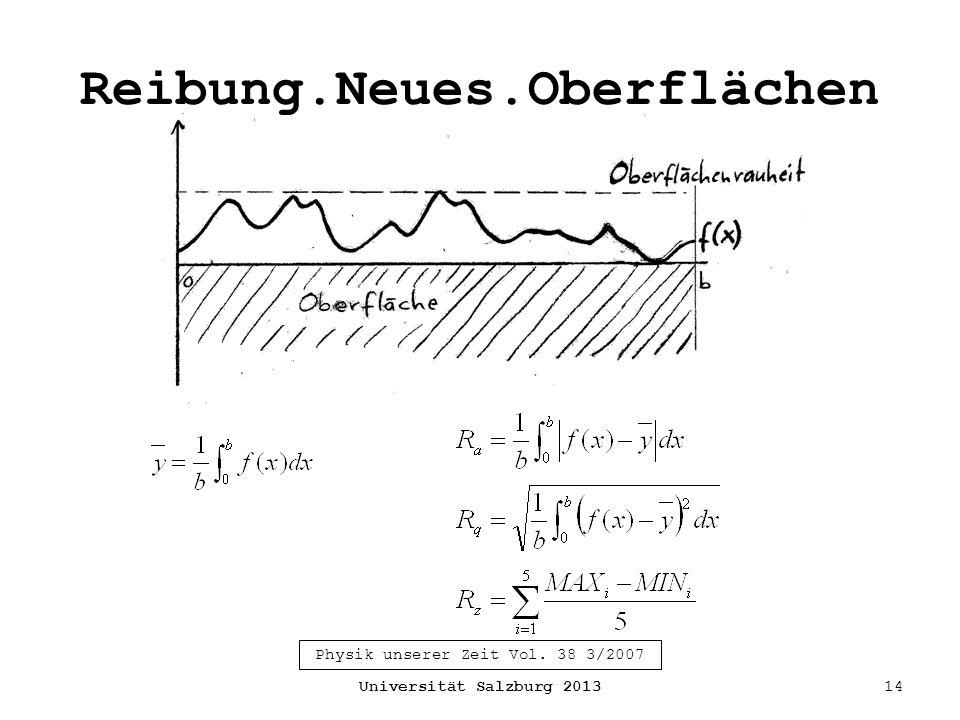 Reibung.Neues.Oberflächen Universität Salzburg 201314 Physik unserer Zeit Vol. 38 3/2007