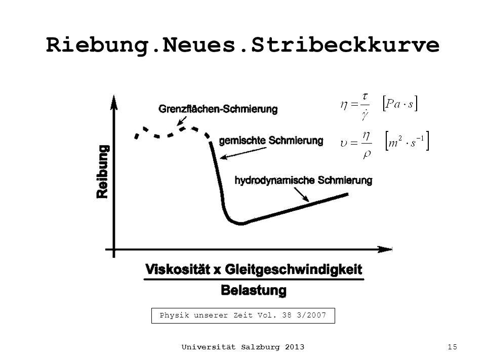 Riebung.Neues.Stribeckkurve Universität Salzburg 201315 Physik unserer Zeit Vol. 38 3/2007