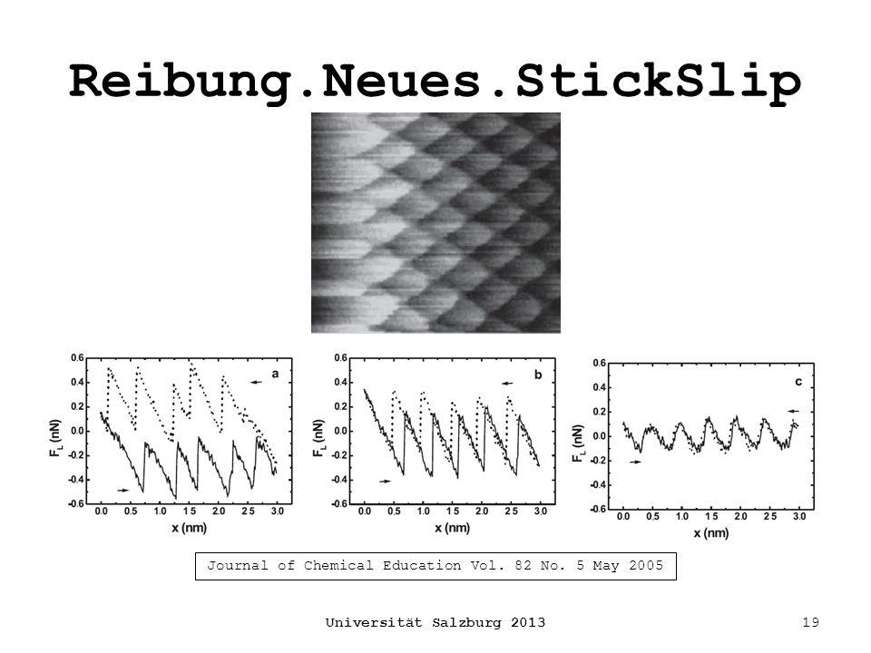 Reibung.Neues.StickSlip Universität Salzburg 201319 Journal of Chemical Education Vol. 82 No. 5 May 2005