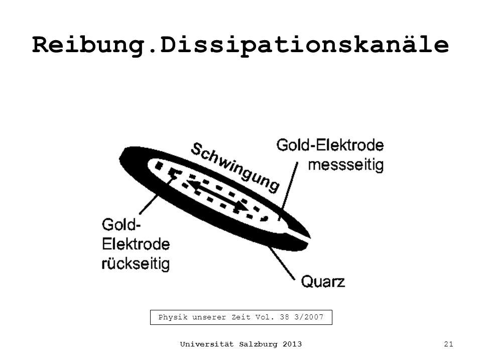 Reibung.Dissipationskanäle Universität Salzburg 201321 Physik unserer Zeit Vol. 38 3/2007