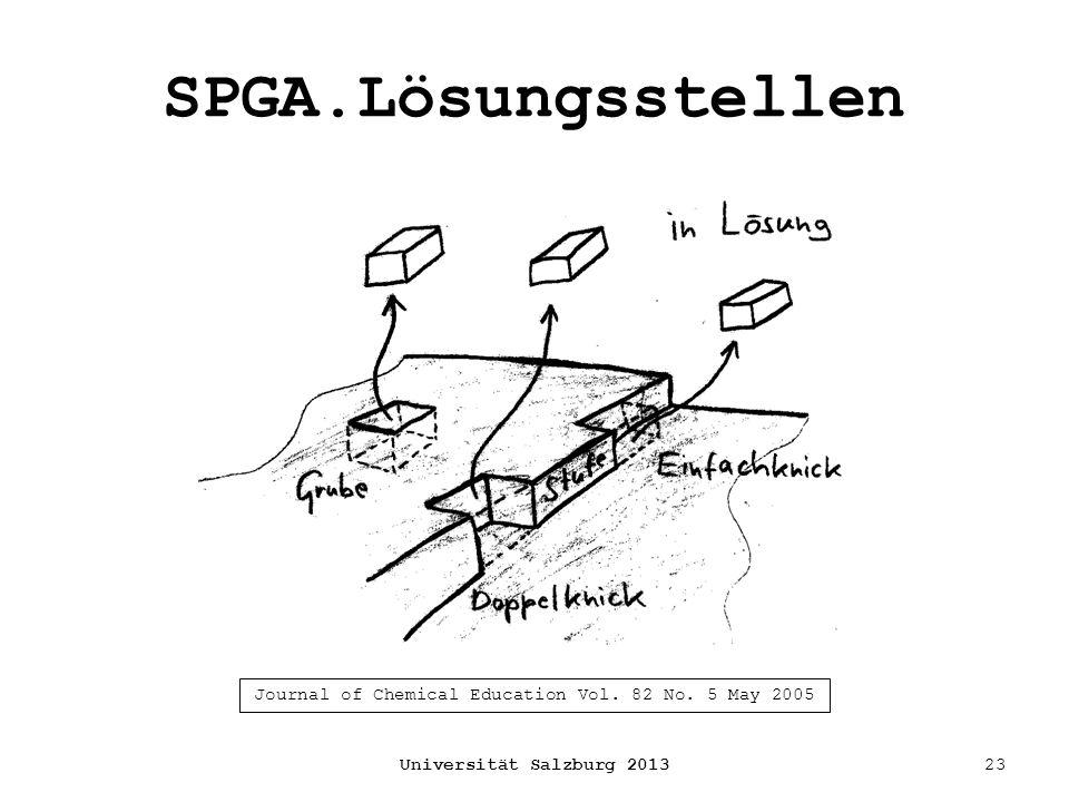SPGA.Lösungsstellen Universität Salzburg 201323 Journal of Chemical Education Vol. 82 No. 5 May 2005