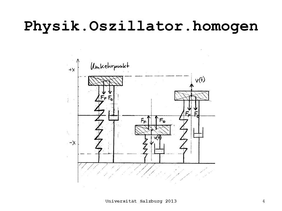 Physik.Oszillator.homogen Universität Salzburg 20135 … ist eine homogene gewöhnliche Differentialgleichung mit konstanten Koeffizienten … es existieren standardisierte Lösungsalgorithmen … Differentialgleichungen n-ter Ordnung können in Ihrer Ordnung reduziert oder auf ein System von n DGL 1.