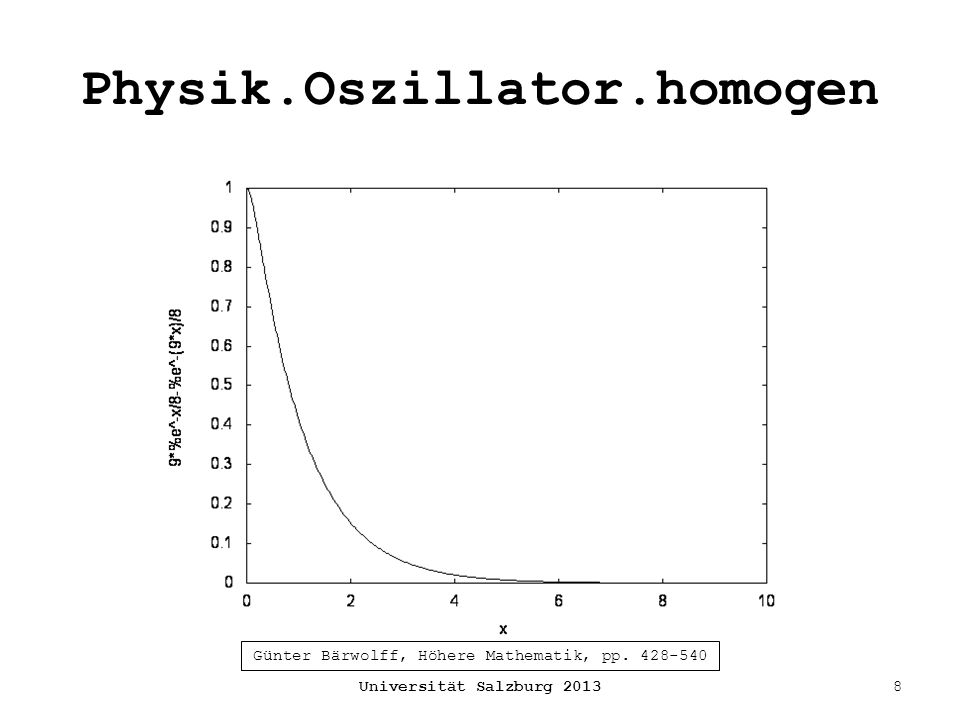 Physik.Oszillator.homogen Universität Salzburg 20139 Günter Bärwolff, Höhere Mathematik, pp.
