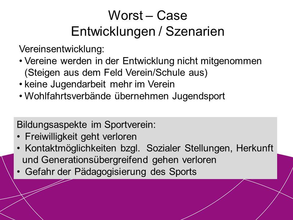 Worst – Case Entwicklungen / Szenarien Bildungsaspekte im Sportverein: Freiwilligkeit geht verloren Kontaktmöglichkeiten bzgl. Sozialer Stellungen, He