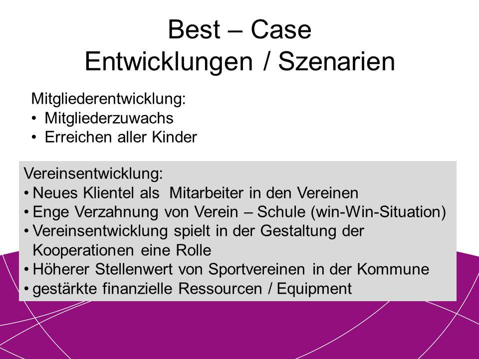 Best – Case Entwicklungen / Szenarien Mitgliederentwicklung: Mitgliederzuwachs Erreichen aller Kinder Vereinsentwicklung: Neues Klientel als Mitarbeit