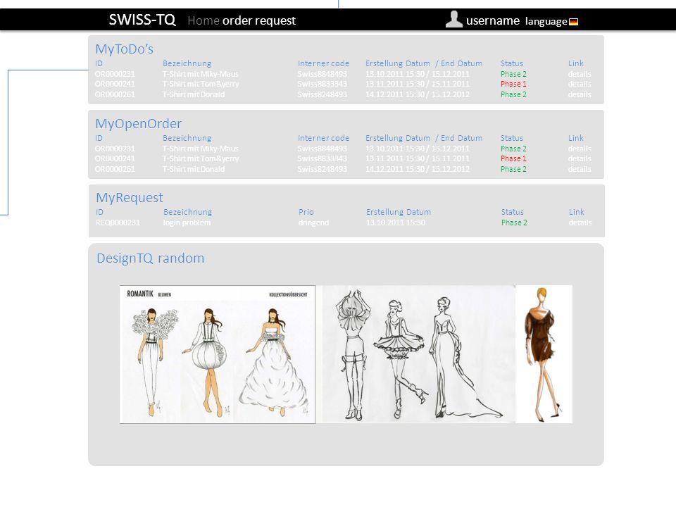 MyToDos IDBezeichnungInterner codeErstellung Datum / End DatumStatusLink OR0000231T-Shirt mit Miky-MausSwiss884849313.10.2011 15:30 / 15.12.2011 Phase