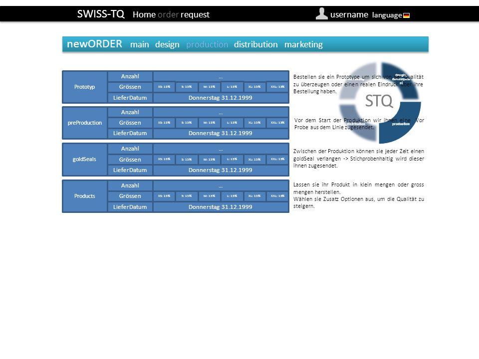 SWISS-TQ Home order request username language newOrder production (Besteller) Bestellen sie ein Prototype um sich von der Qualität zu überzeugen oder