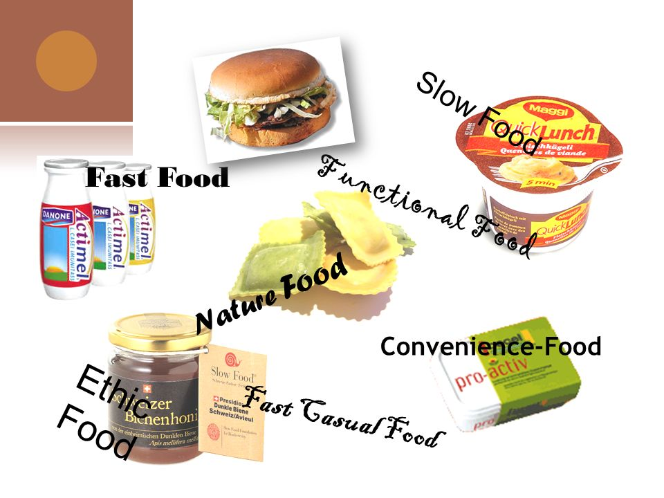 Fast Food Convenience-Food Ethic Food Slow Food Functional Food Nature Food Fast Casual Food