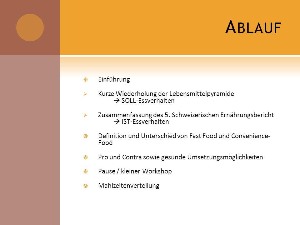 A BLAUF Einführung Kurze Wiederholung der Lebensmittelpyramide SOLL-Essverhalten Zusammenfassung des 5. Schweizerischen Ernährungsbericht IST-Essverha
