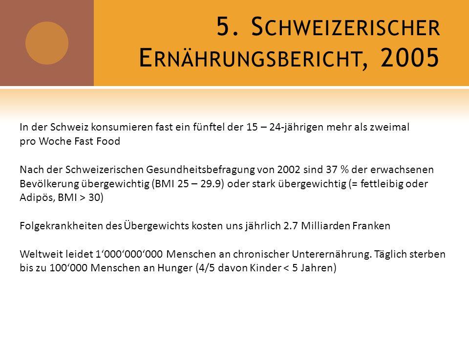 In der Schweiz konsumieren fast ein fünftel der 15 – 24-jährigen mehr als zweimal pro Woche Fast Food Nach der Schweizerischen Gesundheitsbefragung vo