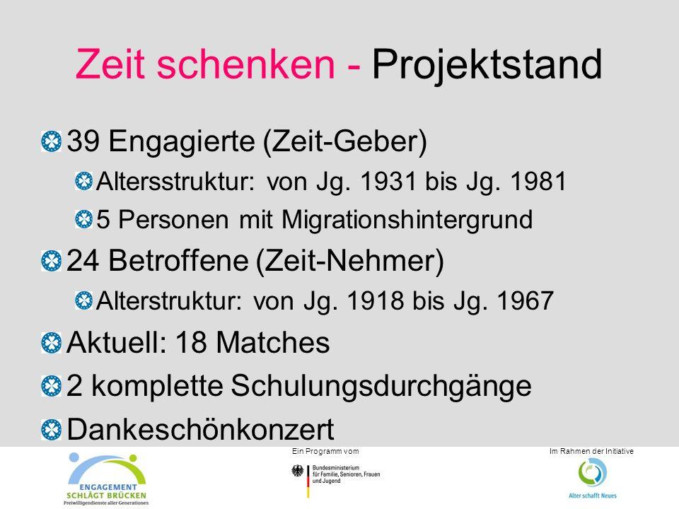 Zeit schenken - Projektstand 39 Engagierte (Zeit-Geber) Altersstruktur: von Jg. 1931 bis Jg. 1981 5 Personen mit Migrationshintergrund 24 Betroffene (