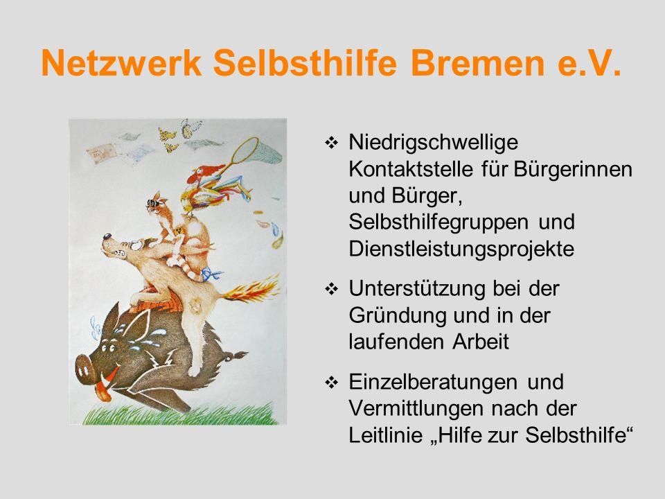 Zeit schenken - Ausblicke Nächste Vorhaben: Ausflug ins Klimahaus Bremerhaven Marketingkampagne für Zeit schenken in Bremerhaven Ausblick: Bereits erste Gespräche zum Zwecke der Verstetigung nach Projektende Ein Programm vom Im Rahmen der Initiative