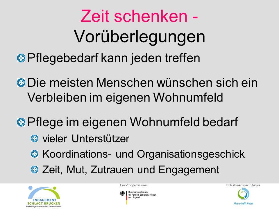 Herzlichen Dank für Ihre Aufmerksamkeit!.Netzwerk Selbsthilfe Bremen-Nordniedersachsen e.V.