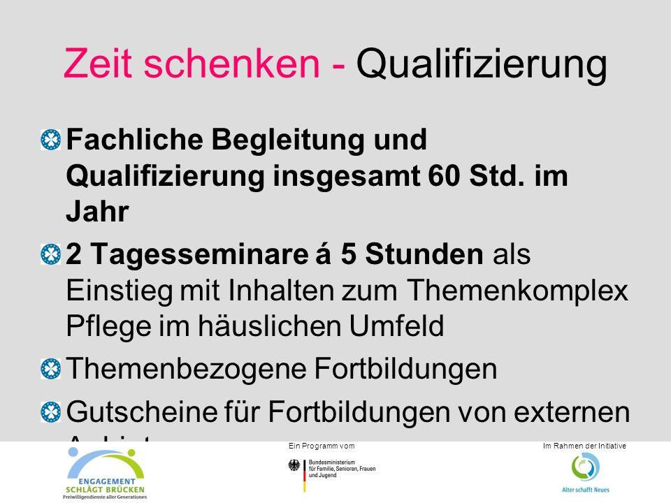 Zeit schenken - Qualifizierung Fachliche Begleitung und Qualifizierung insgesamt 60 Std. im Jahr 2 Tagesseminare á 5 Stunden als Einstieg mit Inhalten