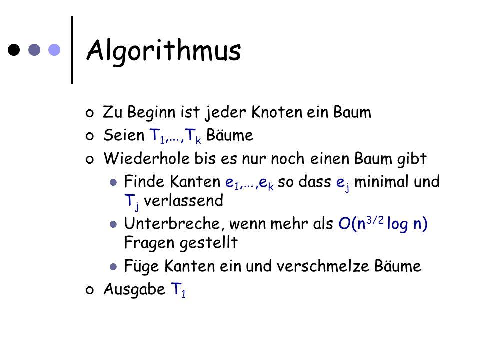 Algorithmus Zu Beginn ist jeder Knoten ein Baum Seien T 1,…,T k Bäume Wiederhole bis es nur noch einen Baum gibt Finde Kanten e 1,…,e k so dass e j minimal und T j verlassend Unterbreche, wenn mehr als O(n 3/2 log n) Fragen gestellt Füge Kanten ein und verschmelze Bäume Ausgabe T 1