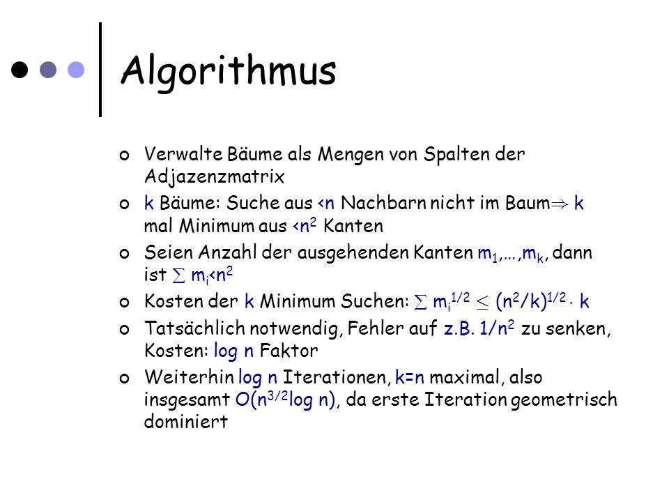 Algorithmus Verwalte Bäume als Mengen von Spalten der Adjazenzmatrix k Bäume: Suche aus <n Nachbarn nicht im Baum ) k mal Minimum aus <n 2 Kanten Seien Anzahl der ausgehenden Kanten m 1,…,m k, dann ist m i <n 2 Kosten der k Minimum Suchen: m i 1/2 · (n 2 /k) 1/2 ¢ k Tatsächlich notwendig, Fehler auf z.B.