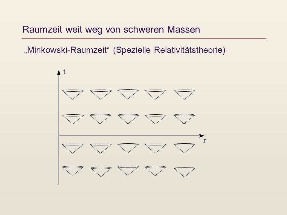 Raumzeit weit weg von schweren Massen Minkowski-Raumzeit (Spezielle Relativitätstheorie)