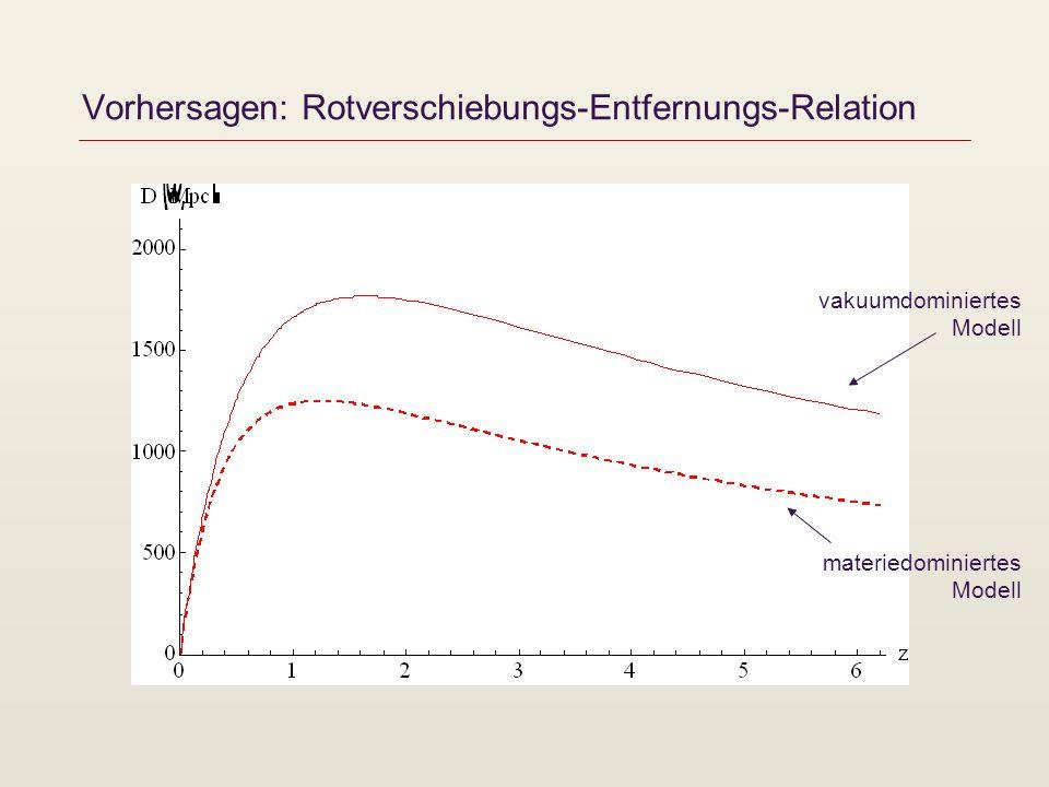 Vorhersagen: Rotverschiebungs-Entfernungs-Relation vakuumdominiertes Modell materiedominiertes Modell