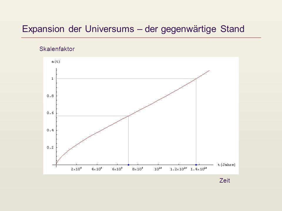 Quantentheorie und die Eigenzeit Quantenmechanisches Doppelspalt-Experiment Interferenzstreifen!keine Interferenzstreifen.