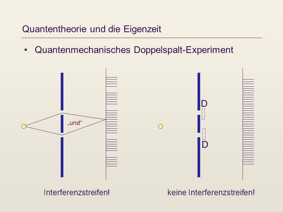 Quantentheorie und die Eigenzeit Quantenmechanisches Doppelspalt-Experiment D D keine Interferenzstreifen!Interferenzstreifen.