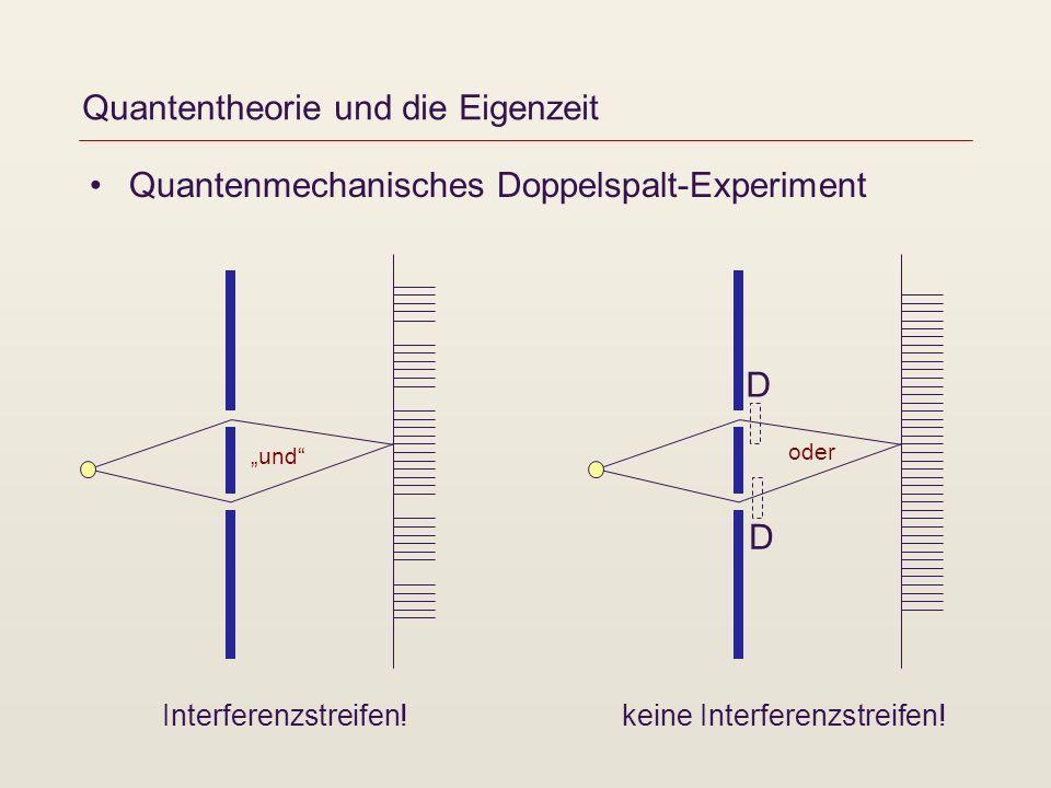 Quantentheorie und die Eigenzeit Quantenmechanisches Doppelspalt-Experiment D D keine Interferenzstreifen!Interferenzstreifen! oder und