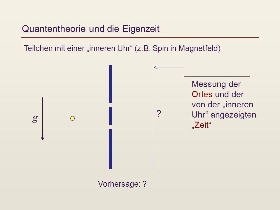 Quantentheorie und die Eigenzeit Teilchen mit einer inneren Uhr (z.B. Spin in Magnetfeld) Vorhersage: ? g Messung der Ortes und der von der inneren Uh