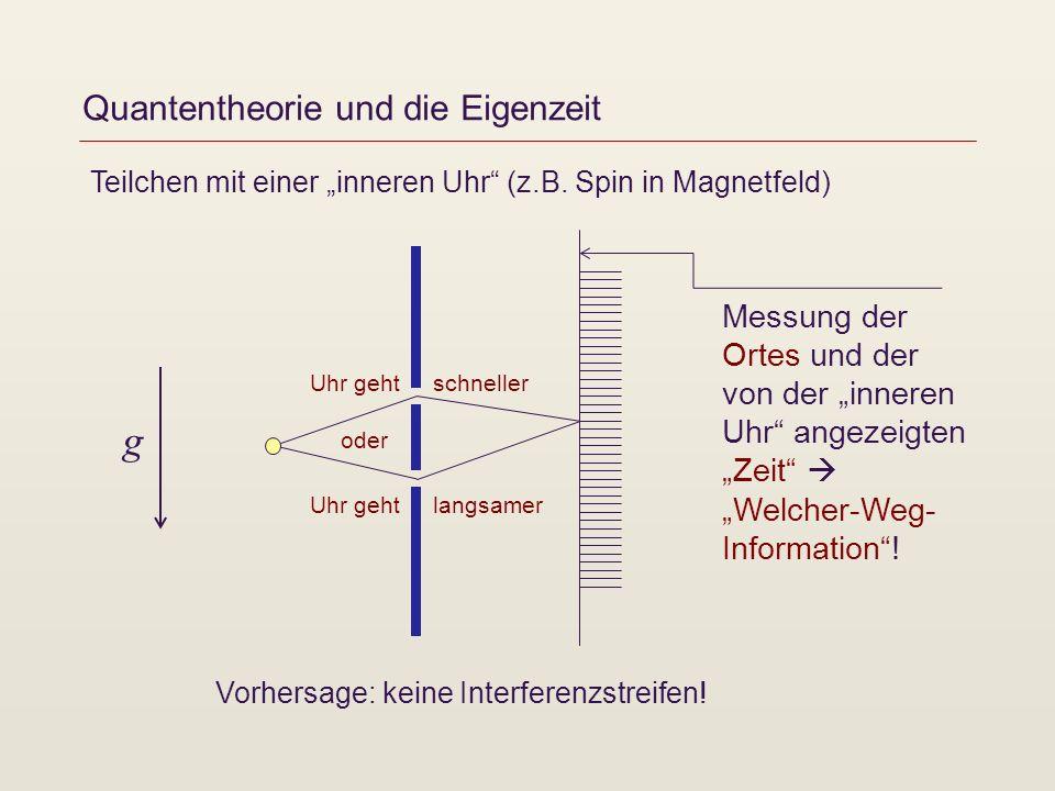 Quantentheorie und die Eigenzeit Teilchen mit einer inneren Uhr (z.B. Spin in Magnetfeld) Vorhersage: keine Interferenzstreifen! g Messung der Ortes u