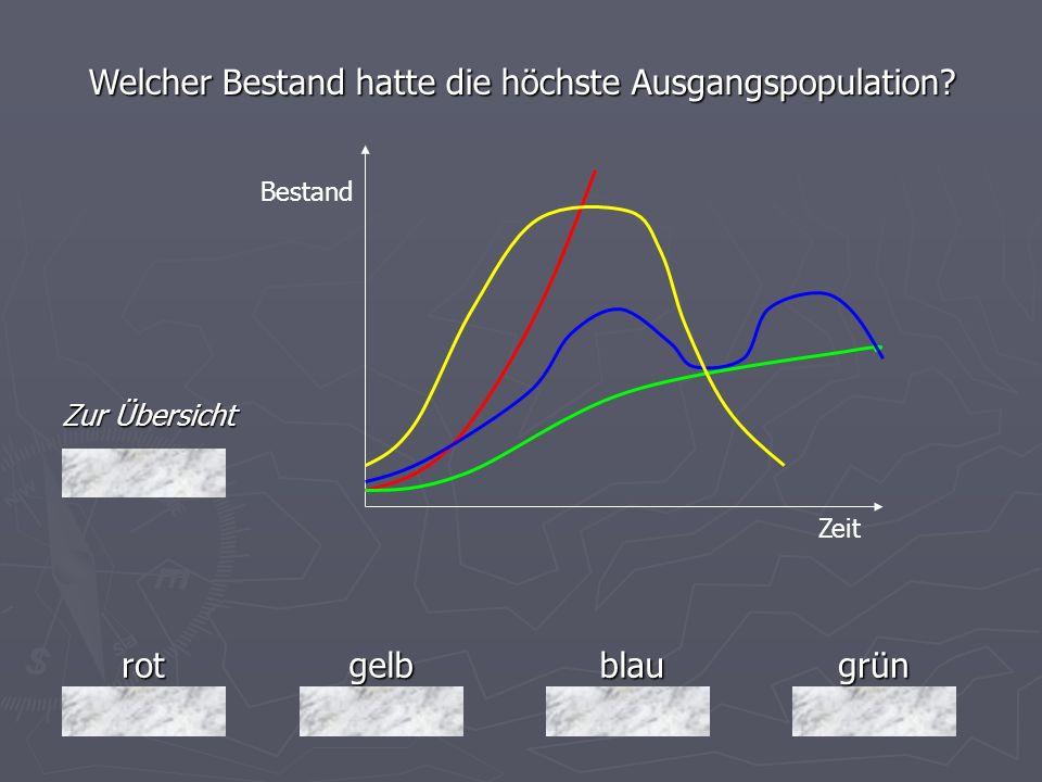 rotgelbblaugrün Zur Übersicht Welcher Bestand hatte die höchste Ausgangspopulation? Bestand Zeit