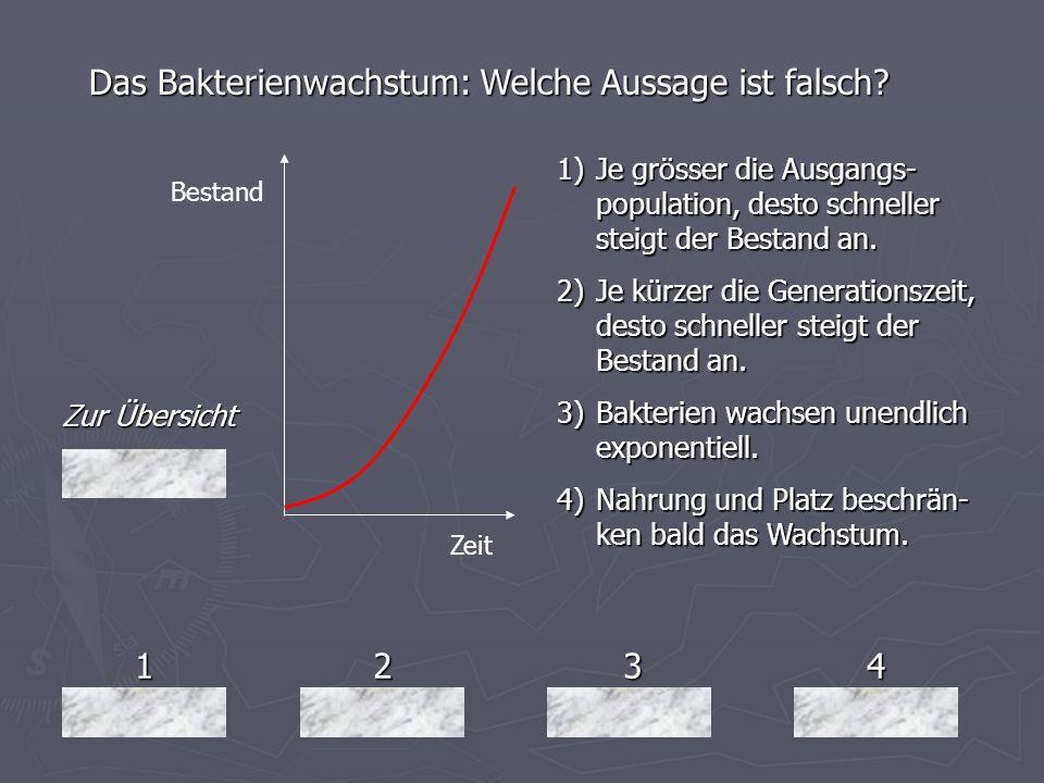 1234 Zur Übersicht Das Bakterienwachstum: Welche Aussage ist falsch? Bestand Zeit 1)Je grösser die Ausgangs- population, desto schneller steigt der Be