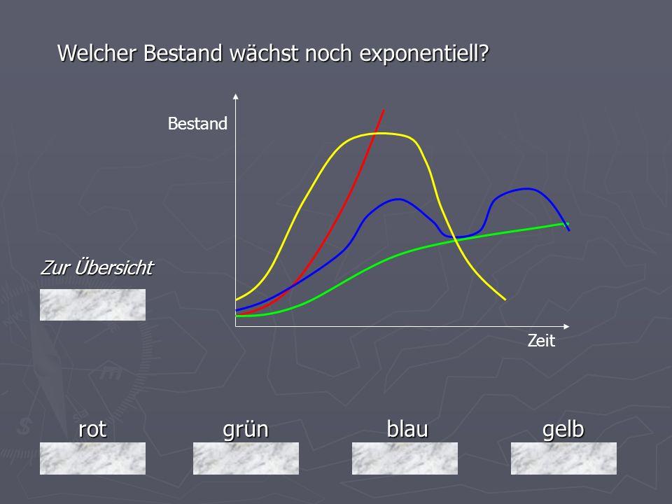 rotgrünblaugelb Zur Übersicht Welcher Bestand wächst noch exponentiell? Bestand Zeit