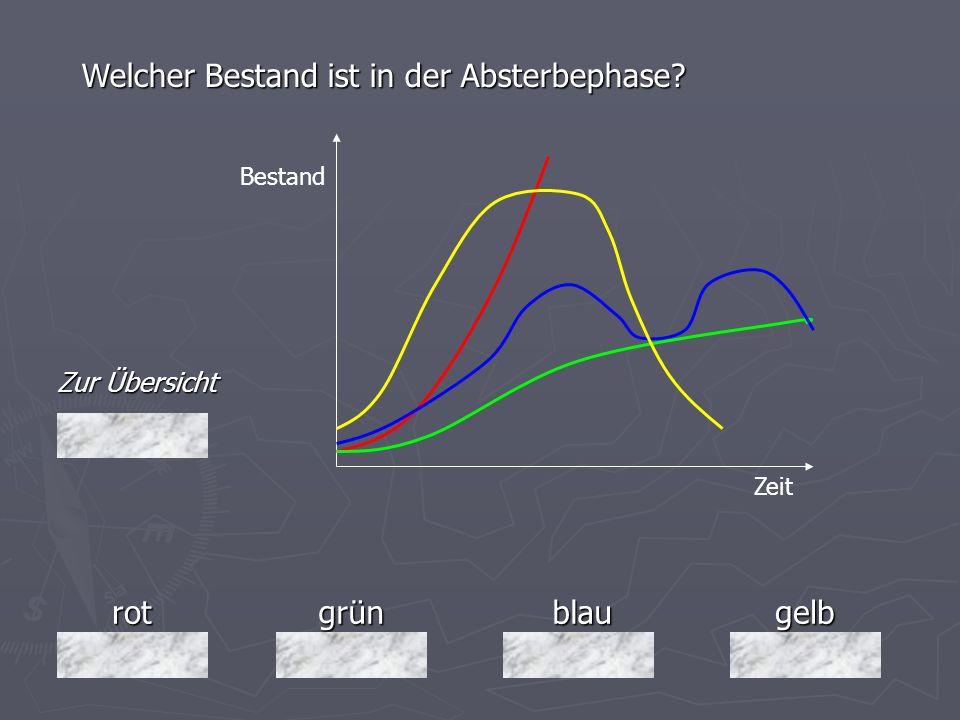 rotgrünblaugelb Zur Übersicht Welcher Bestand ist in der Absterbephase? Bestand Zeit