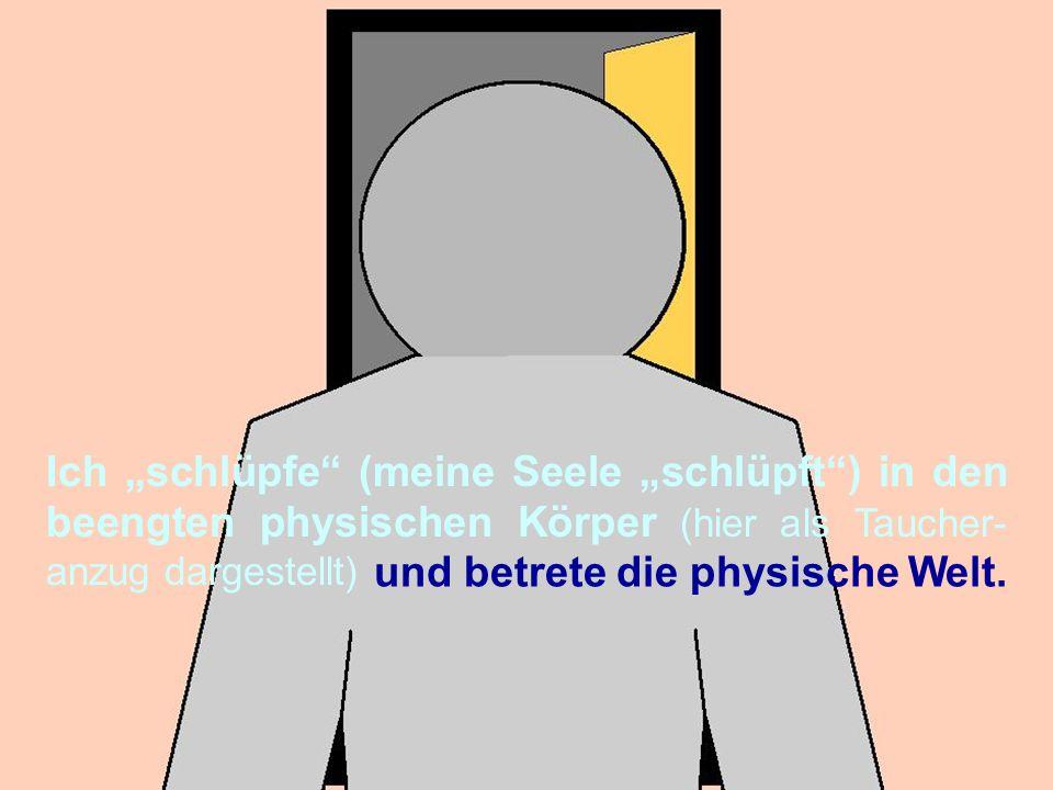 0000_10 Ich schlüpfe (meine Seele schlüpft) in den beengten physischen Körper (hier als Taucher- anzug dargestellt) und betrete die physische Welt.