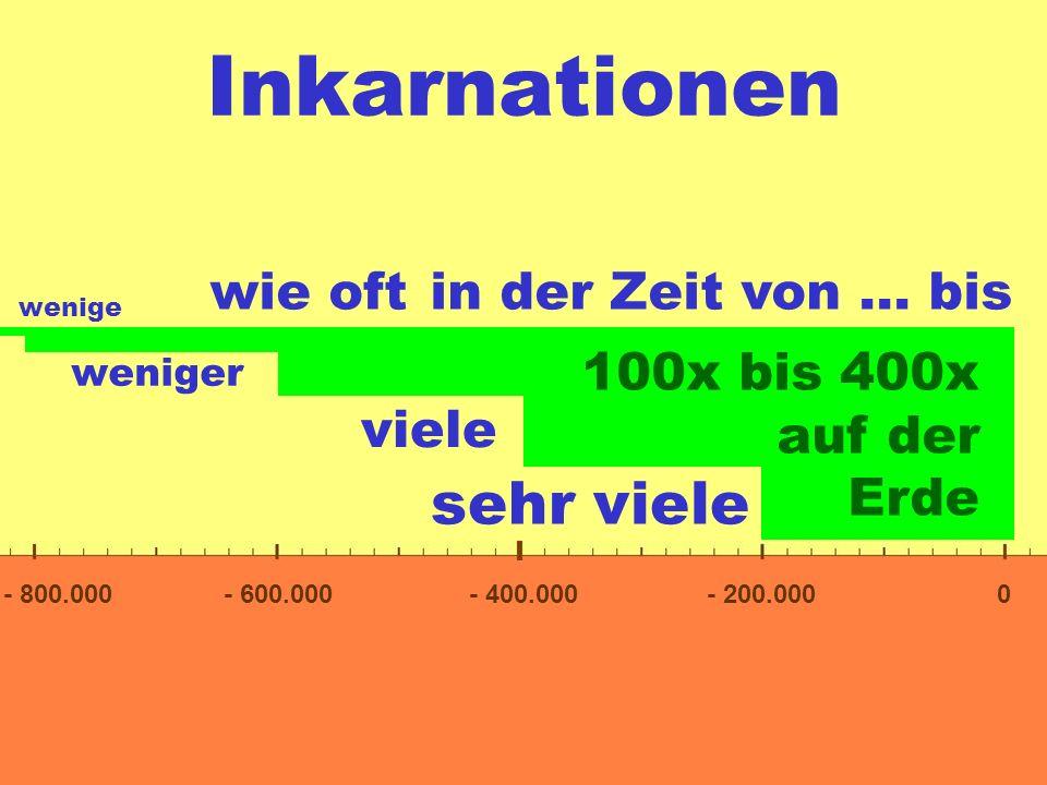 Inkarnationen 0- 200.000- 400.000- 600.000- 800.000 in der Zeit von... bis sehr viele viele weniger wie oft wenige 100x bis 400x auf der Erde