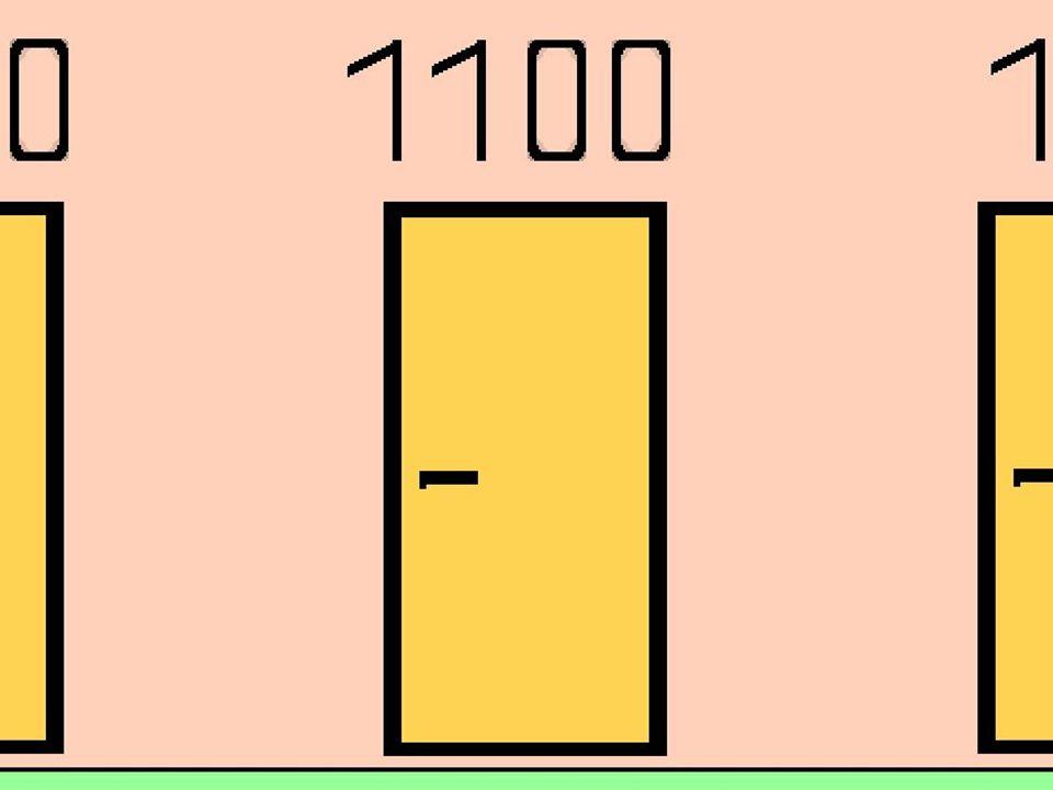 Inkarnationen 0- 200.000- 400.000- 600.000- 800.000 in der Zeit von...