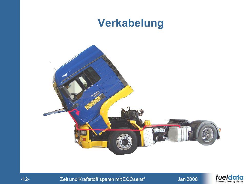 Jan 2008-12-Zeit und Kraftstoff sparen mit ECOsens ® Verkabelung