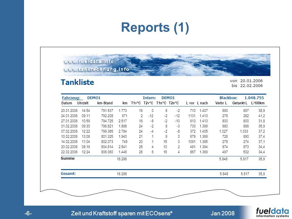 Jan 2008-6-Zeit und Kraftstoff sparen mit ECOsens ® Reports (1) Tankliste von20.01.2006 bis22.02.2006 Fahrzeug:DEMO1Intern:DEMO1Blackbox:1.048.755 Dat