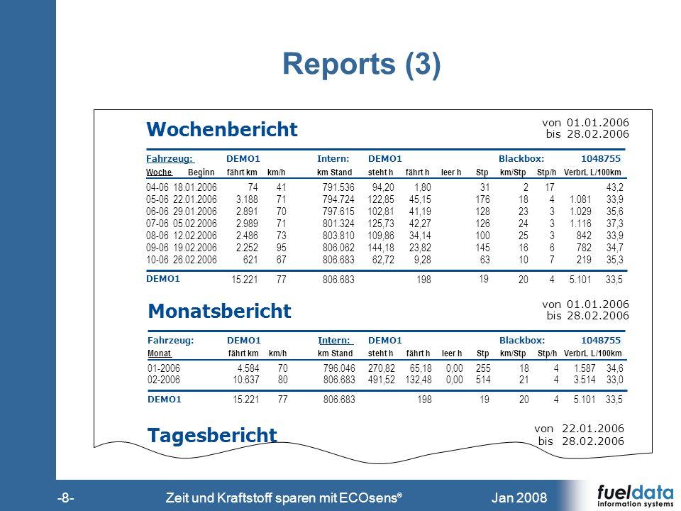 Jan 2008-8-Zeit und Kraftstoff sparen mit ECOsens ® Reports (3) Wochenbericht von01.01.2006 bis28.02.2006 Fahrzeug:DEMO1Intern:DEMO1Blackbox:1048755 W
