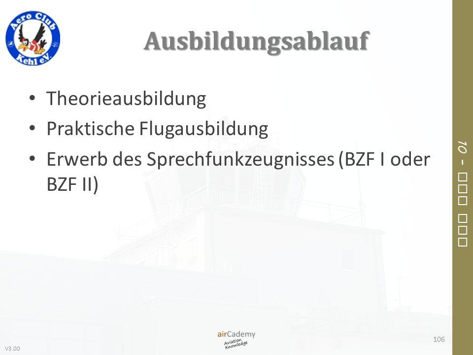 V3.00 10 – Air Law Ausbildungsablauf Theorieausbildung Praktische Flugausbildung Erwerb des Sprechfunkzeugnisses (BZF I oder BZF II) 106