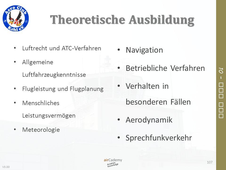 V3.00 10 – Air Law Theoretische Ausbildung Luftrecht und ATC-Verfahren Allgemeine Luftfahrzeugkenntnisse Flugleistung und Flugplanung Menschliches Lei