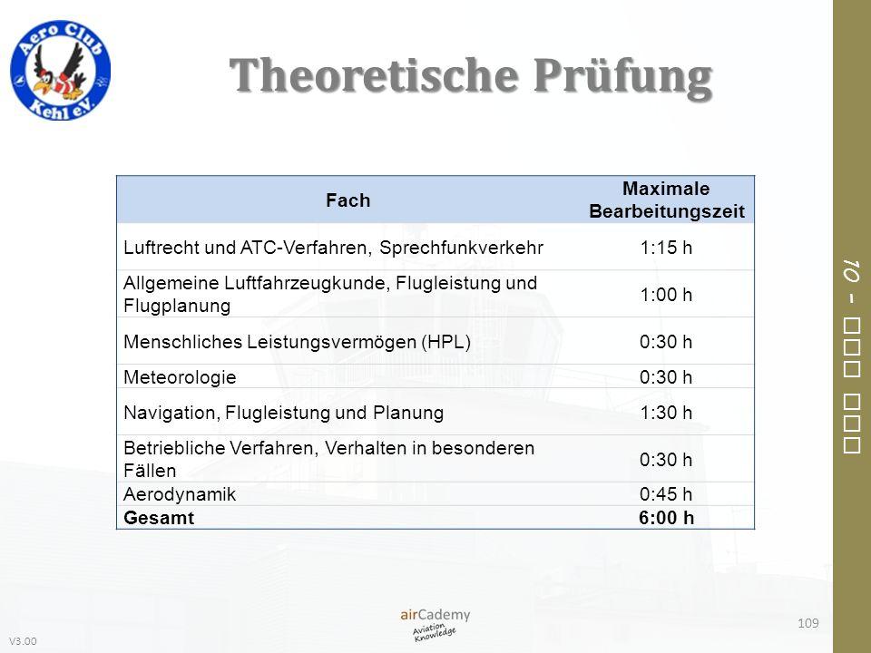 V3.00 10 – Air Law Theoretische Prüfung 109 Fach Maximale Bearbeitungszeit Luftrecht und ATC-Verfahren, Sprechfunkverkehr1:15 h Allgemeine Luftfahrzeu