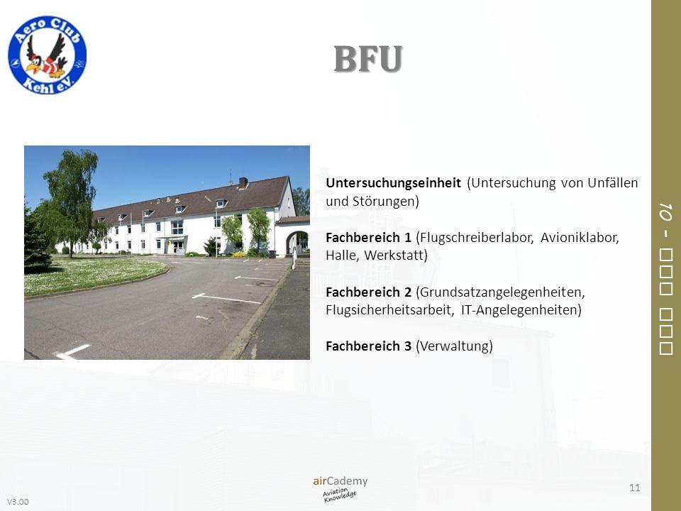 V3.00 10 – Air Law BFU 11 Untersuchungseinheit (Untersuchung von Unfällen und Störungen) Fachbereich 1 (Flugschreiberlabor, Avioniklabor, Halle, Werks