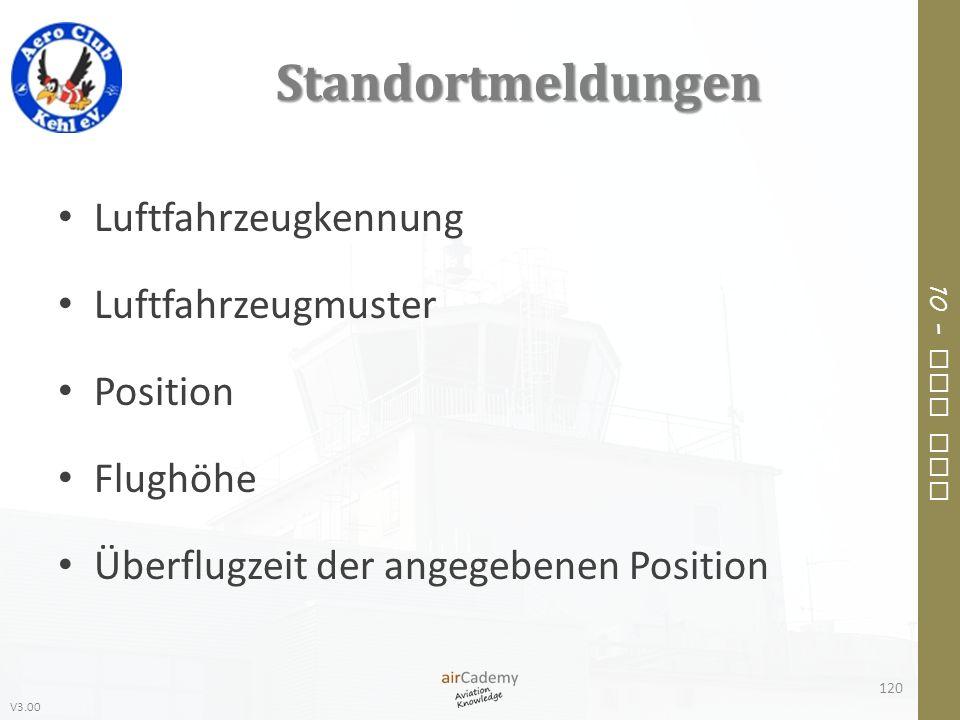 V3.00 10 – Air Law Standortmeldungen Luftfahrzeugkennung Luftfahrzeugmuster Position Flughöhe Überflugzeit der angegebenen Position 120